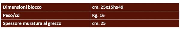 tabella t25